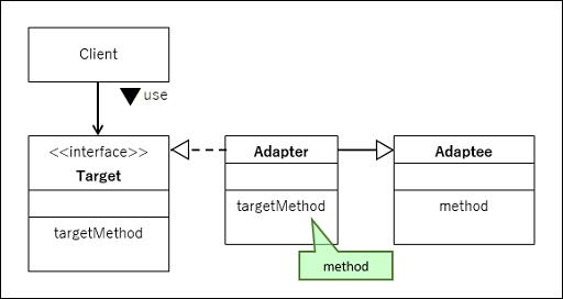 adapter_class